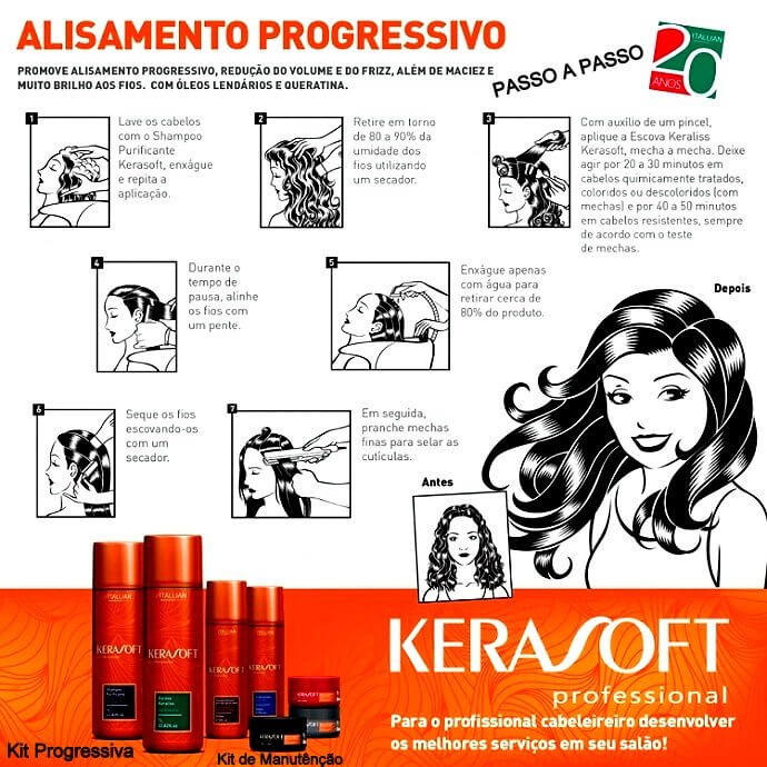 Como usar Kerasoft